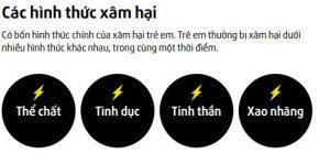 cac-hinh-thuc-lam-dung